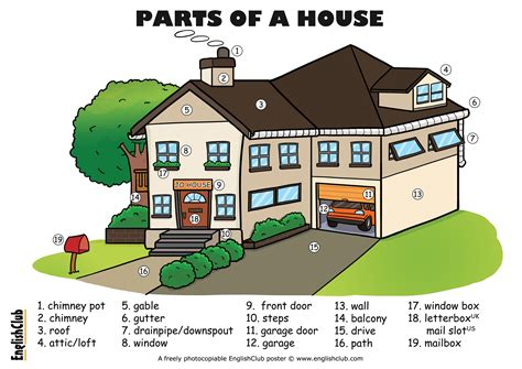 parts of a house esl posters englishclub