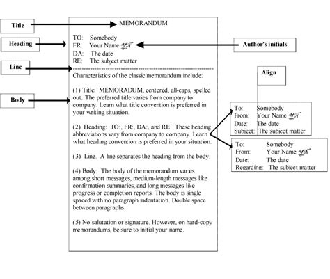 Timeline Memo Template by 5 Transmittal Memo Exle New Tech Timeline