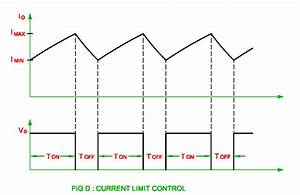 Methods Of Chopper Output Voltage Control