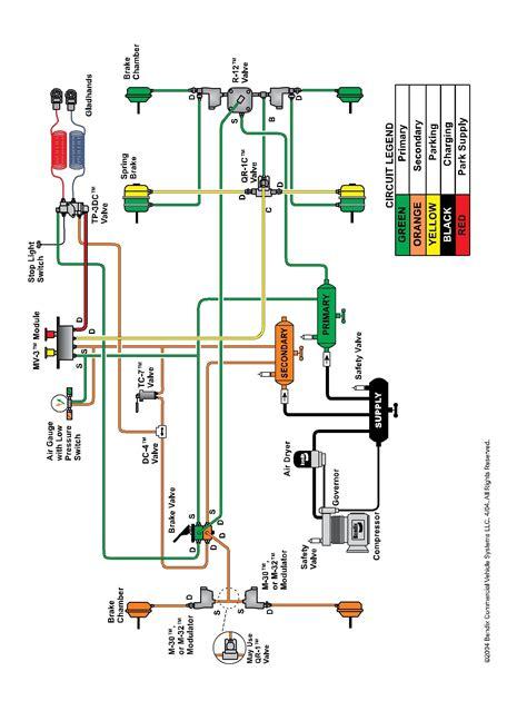 wabco trailer abs wiring schematic bendix abs ecu wiring