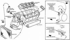Heater Coolant Flow Control Assembly