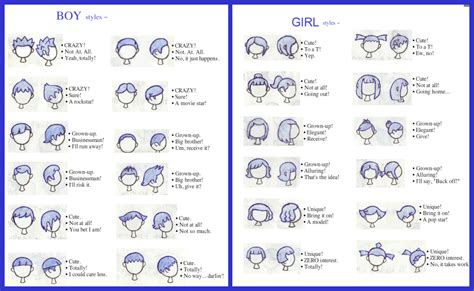 Animal Crossing Hair Styles By ~speedlimit-infinity On