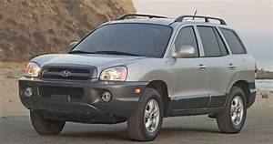 2006 Hyundai Santa Fe Owner U0026 39 S Manual