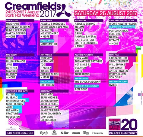Creamfields Announce Full Line Up Including Axwell Λ ...
