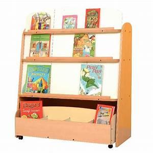 Presentoir Livre Enfant : etag re double plan inclin 3 niveaux nowa szkola ~ Teatrodelosmanantiales.com Idées de Décoration