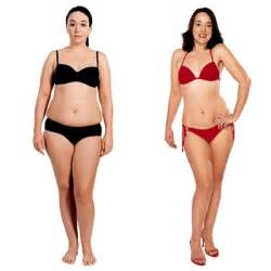 Top Three Weight Loss Diet Programs For Women – AcutezMedia Weight Loss and Dieting