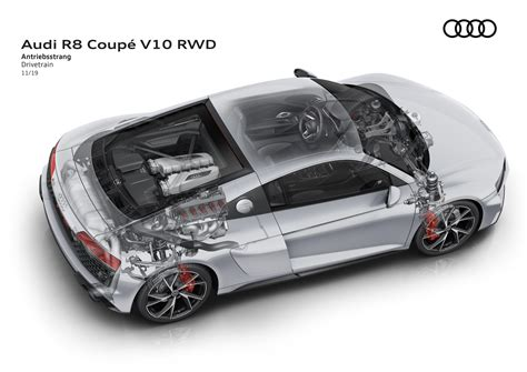 The Rear Wheel Drive Audi Rwd Here Stay