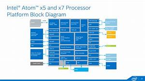 Intel At Mwc 2015  Sofia  Rockchip  Low Cost Integrated