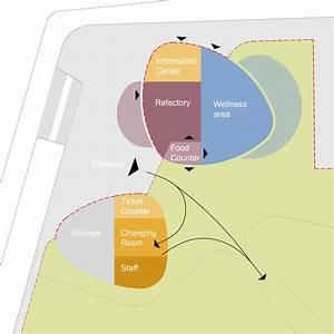 Nps Tchoban Voss And Hager Partner Design Recreation
