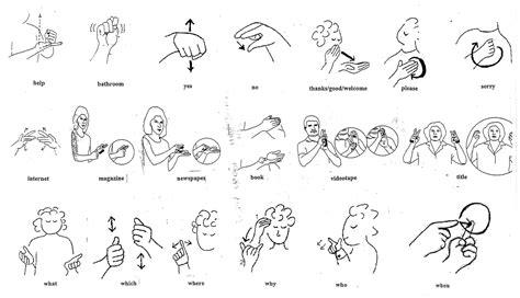 Style {in}sight Sign Language