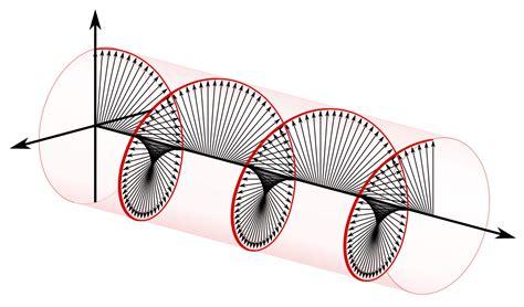 Circularly Polarized Light by File Circular Polarization Circularly Polarized Light