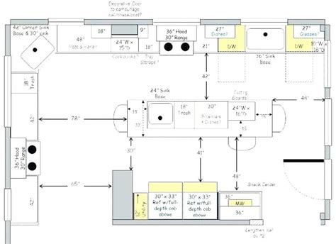 Kosher Kitchen Design Plans  Besto Blog