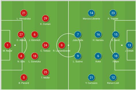 UEFA Champions League 2020/21: Bayern Munich vs Atletico ...