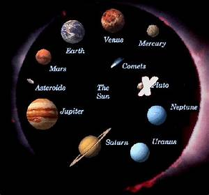 Real Picture Of Pluto Planet - Pics about space