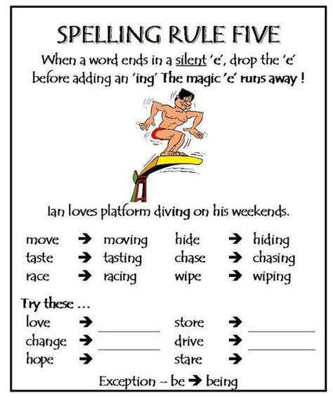 Spelling Rules, English Spelling And Spelling On Pinterest
