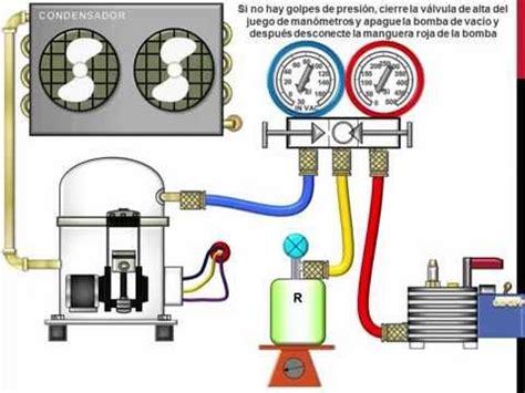 esquema cl 225 sico de circuito frigor 237 fico motores especiales en 2019 refrigeracion y