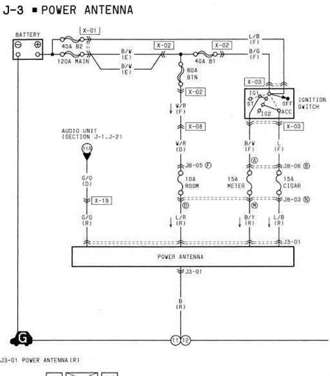 Mazda Power Antenna Wiring Diagrams All About
