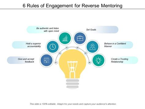 rules  engagement  reverse mentoring powerpoint