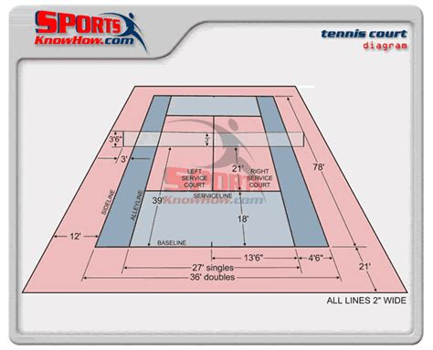 half size tennis court wpadminskhdev court field dimension diagrams in 3d history rules sportsknowhow com page 5