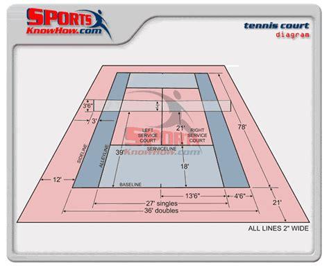 Best tennis court size for home. wpadminskhdev | Court & Field Dimension Diagrams in 3D ...
