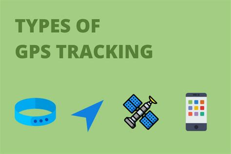 Types Of Gps Tracking And How They Work