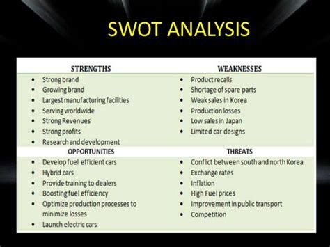 Bmw Swot Analysis : Hyundai
