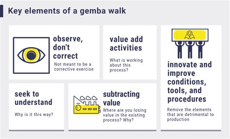 ultimate guide   gemba walk definition