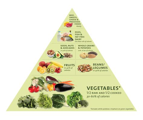 ideal cuisine healthy food triangle hd wallpapers