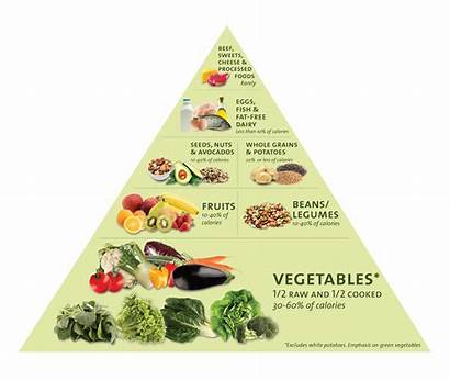 Triangle Healthy
