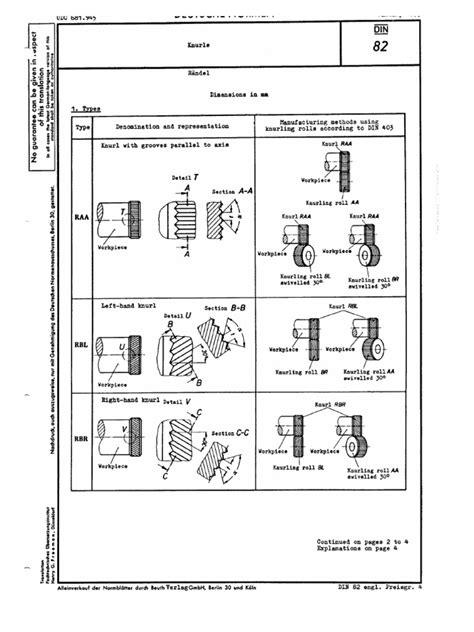 DIN 82-1973-Eng-Knurls.pdf | Process Management | Innovation