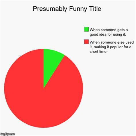 Popular Meme Templates - when someone makes a piechart or use a not popular meme template imgflip