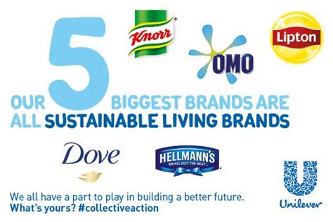 Unilever Sees 70% Growth Delivered By Its Sustainable