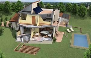 reglementation rt 2012 et chauffage electrique par With energie d une maison