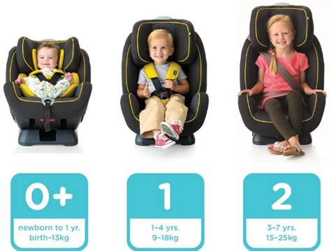 Playpennies Guide To The Best Car Seats In The Uk 2016