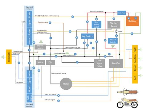 Yamaha Cygnu Wiring Diagram by After Banging My On The Factory Wiring Diagram I Made
