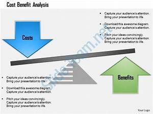 1114 Cost Benefit Analysis Powerpoint Presentation ...