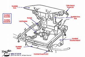 1977 Corvette Headlight Housing  U0026 Door Parts
