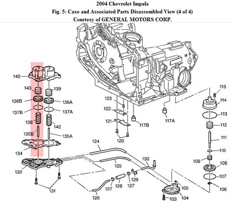 similiar chevy impala 3 4 engine diagram keywords 2000 chevy impala engine diagram 2004 chevy impala 3rd gear