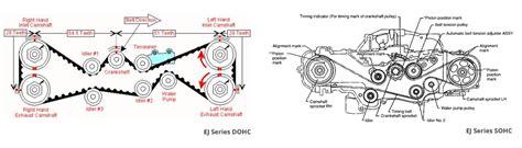 Subaru Boxer Engine Belt Diagram Decor