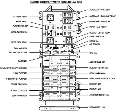 diagrams    page  taurus car club  america
