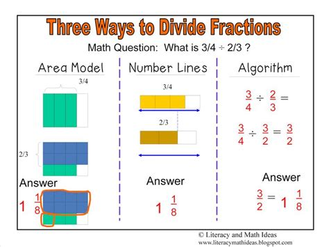 11 ways to divide a helpful teaching ideas are included with this blog post three ways to divide fractions