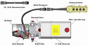 Electric Over Hydraulic Pump Wiring Diagram : installation instructions 12 vdc dual double acting kti ~ A.2002-acura-tl-radio.info Haus und Dekorationen