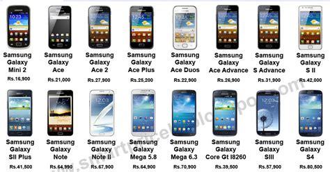 smartpricelk find   smartphones