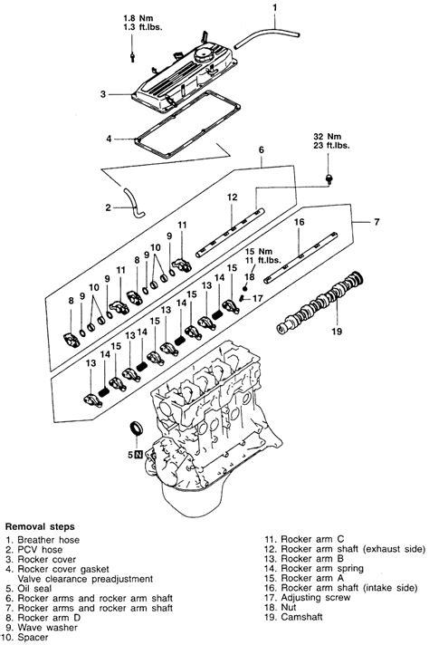 repair guides engine mechanical components rocker