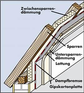 Zwischensparrendämmung Ohne Unterspannbahn : zwischensparrend mmung altbauneu ~ Lizthompson.info Haus und Dekorationen