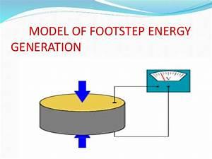 Footsteppowergenerator 140707114713