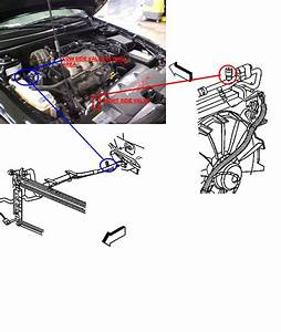 Where Is The Air Condition Port Located On A Pontiac Gt  Top Or Bottom Of Car System Needs To Be