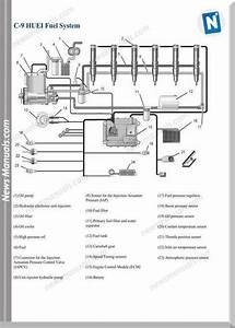 Caterpillar C9 Huei Models Fuel System Wiring Diagram In