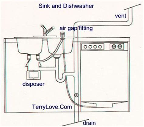 I have dirty water at the bottom of my dishwasher that