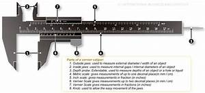 How To Read A Vernier Caliper
